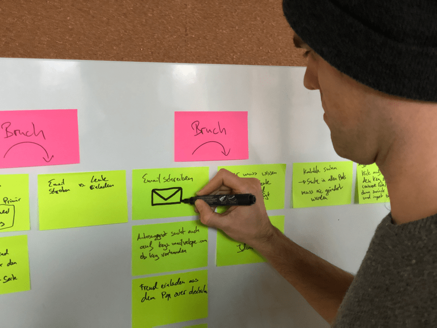 User Journey Process Flow