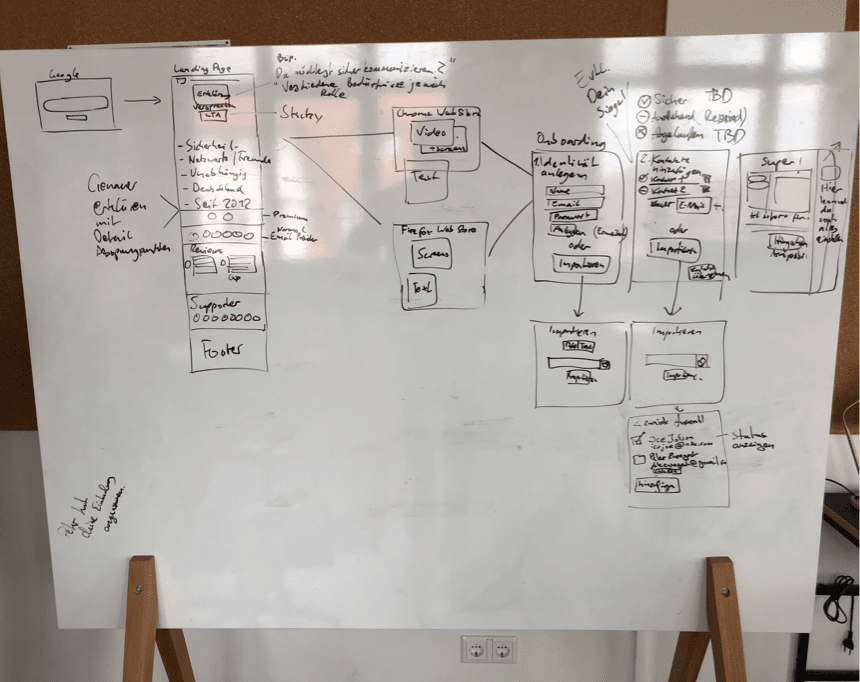 Wireframing Userflow Usability